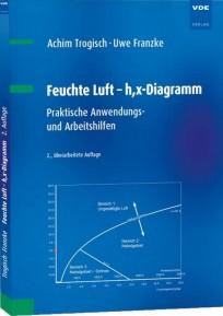 Feuchte Luft - h,x-Diagramm